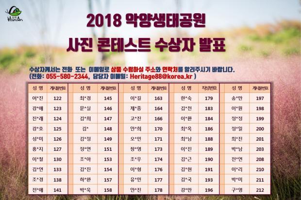 2018 악양생태공원 사진 콘테스트 수상자 선정 결과